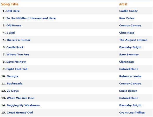 Amazon Mishara Music 5 Song List FB size