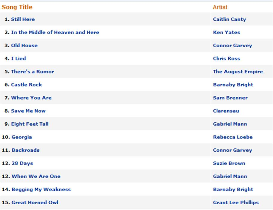 Amazon Mishara Music 5 Song List
