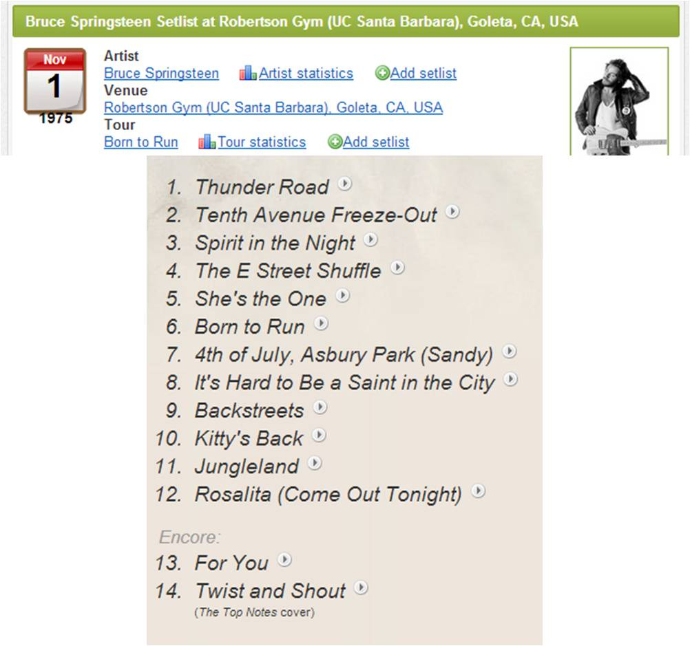 Springsteen Setlist 1975